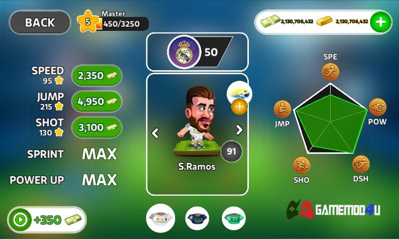 Có thể nâng cấp cầu thủ trong game Head Soccer LaLiga 2020 mod full tiền